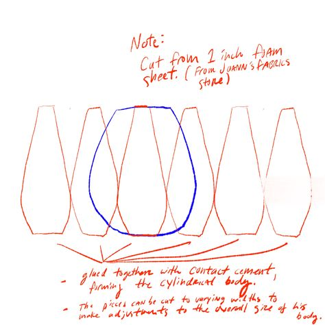 Hand stitched Kermit the Frog puppet replica!! (Early builds/old patterns) | Page 2 | RPF Costume and Prop Maker Community