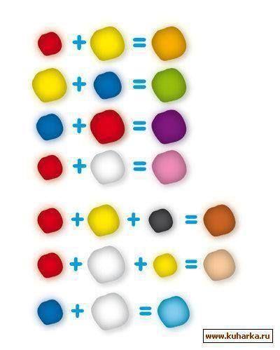 Bildergebnis Fur Farben Selber Mischen Tabelle Fondant Cupcakes Farbenmix Fondant Figuren Anleitung