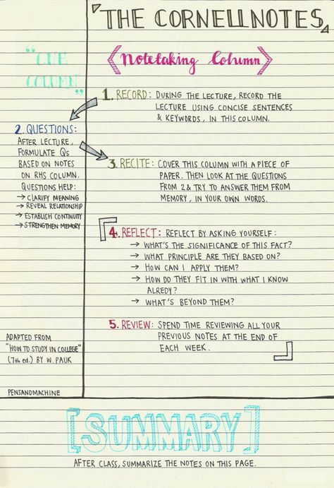 reviseordie  A little guide to the u0027Cornell Note Takingu0027 method - fit note