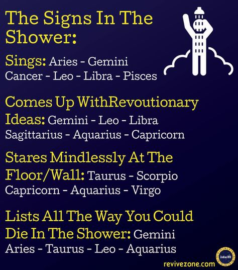 zodiac signs, aries, taurus, gemini, cancer, leo, virgo, libra, scorpio, sagittarius, capricorn, aquarius, pisces, revivezone, zodiac709
