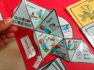 """Teacher Charlotte: The english Lap Book: des traces écrites plus """"funny""""!"""