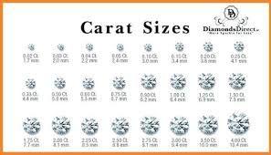 Diamond Size Chart Diamond Four Cs Guide Carat Mode Wanita