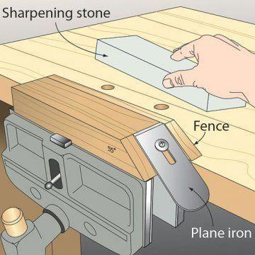 Diy Woodworking Tools Woodworkingtools Woodworking Tips Learn Woodworking Woodworking Techniques