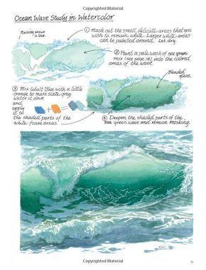 Wellen Aquarell Kunst Aquarell Tipps Fur Die Aquarellmalerei