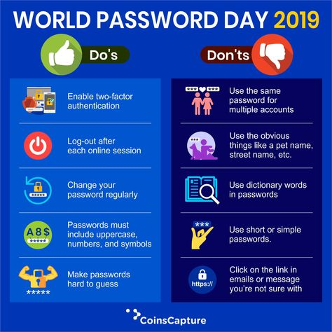 Do's & Don'ts for Secure Password
