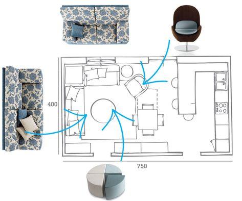 Come prendere le misure del divano. | Living e Soggiorno | Pinterest