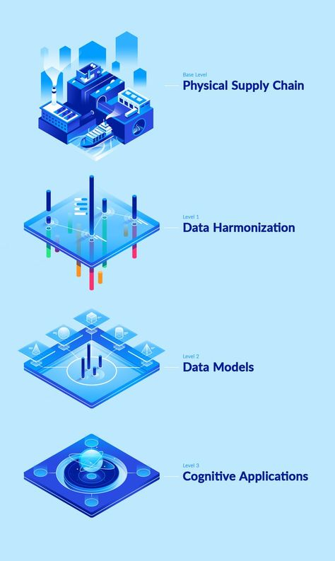 Data Analytics Illustrations - Animated