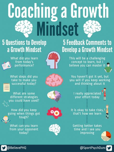 """BelievePerform on Twitter: """"Coaching a growth mindset… """""""