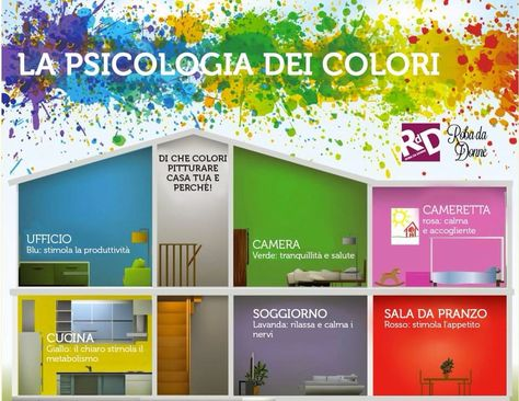 The Colors Of Rooms In Your Home Are A Direct Reflection Personality While Most Us May Not Spend Lot Time Thinking About Room Color