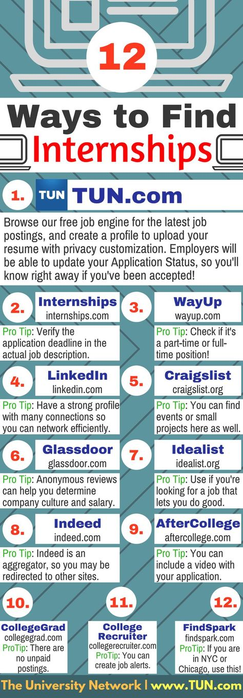 Brandman Agency, The Internship\/Job Boards Pinterest Public - indeed com resume search