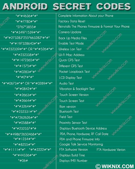 Android Secret Codes in 2019