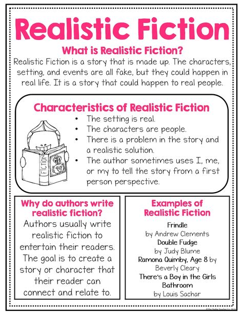 These mini anchor charts are absolutely perfect for my students reading journals. I watch them reference these all the time! They included just the details I needed for students to be able to independently identify genres.