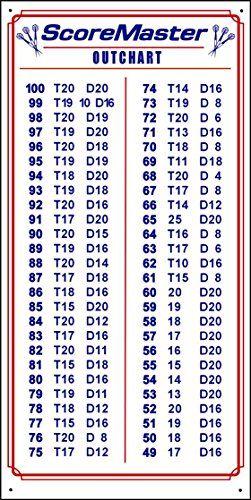 Scoremaster Dry Erase Dart Outchart Small Scoremaster D Https Www Amazon Com Dp B01d0etiri Ref Cm Sw R Pi Dp U X 879uabyzs3jzv Dry Erase Dart Darts