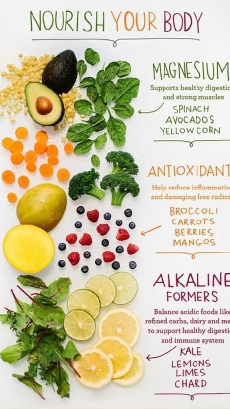 Nourish Your Body Nutrition Tips