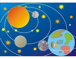 Resultado De Imagen Para Dibujos Del Sistema Solar Tridimensional Solar System Poster Sistema Solar Solar System