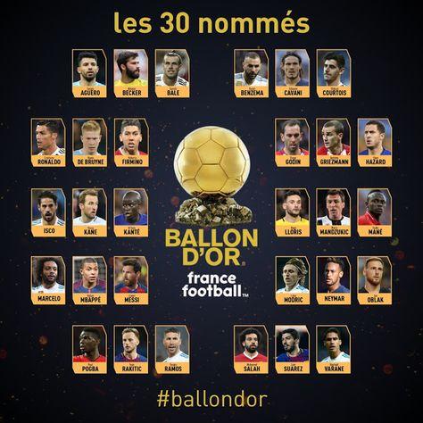 France Football Names 30 Nominees For 2018 Ballon DOr Award Including Alleged Rapist Cristiano Ronaldo