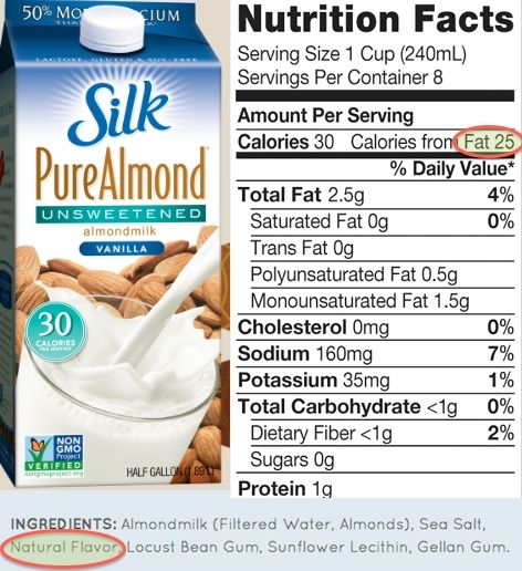 Silk Unsweetened Almond Milk Nutrition Facts Besto Blog Throughout Almond Milk Food Label18960 Almond Milk Nutrition Blueberries Nutrition Nutrition Facts
