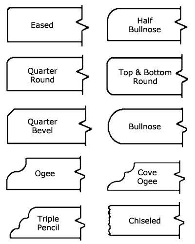 Granite Cleveland Edge Profiles   Quartz Countertops Akron Edge Profiles    Countertops   Pinterest   Quartz Countertops, Countertops And Granite