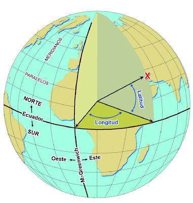 Pin En Paralelos Y Meridianos Mapas