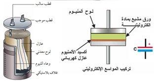 المكثفات الكهربائية وانواعها Electricity Capacitors
