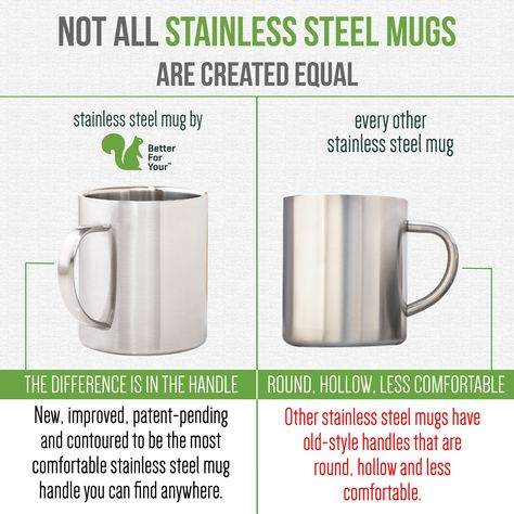 Drink Where Life Takes You Coffee Mugs Tea Cups Stainless Steel