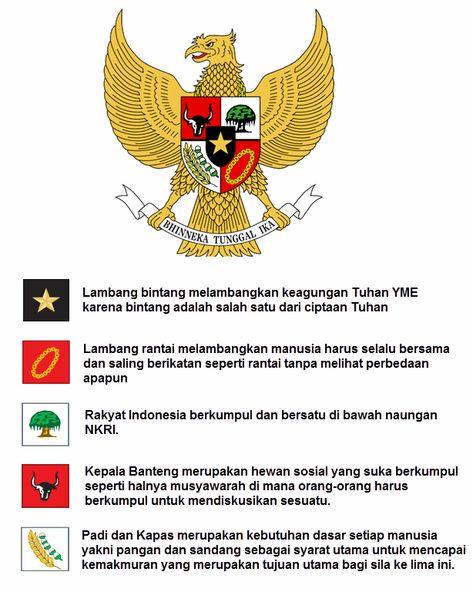 Image Result For Gambar Lambang Pancasila Dan Maknanya J Hewan