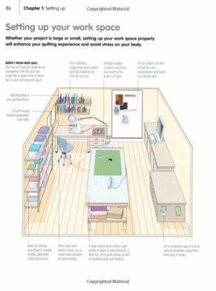 Sewing Room Design Layout Dreams 16 Ideas For 2019 Sewing Room Design Sewing Room Organization Dream Craft Room