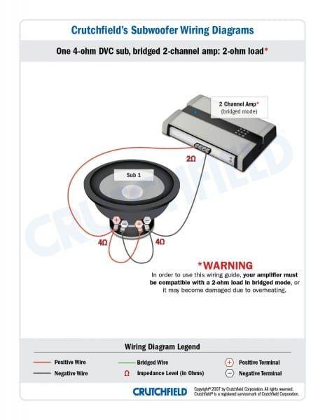 4 Ohm Subwoofer Wiring Subwoofer Wiring Car Audio Installation Car Audio