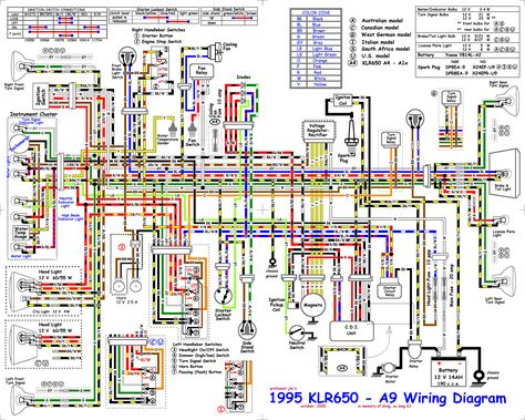 56e29b9bd0721bd6310ce69efe3facab pre and post klr electrical switch wiring diagram kawasaki klr650 color wiring 2005 klr 650 wiring diagram at aneh.co