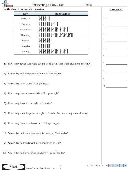 Frequency Table Worksheets 3rd Grade Tally Marks Worksheet Table In 2020 Tally Chart Tally Charts Tally Chart Worksheet Frequency table worksheets 3rd grade