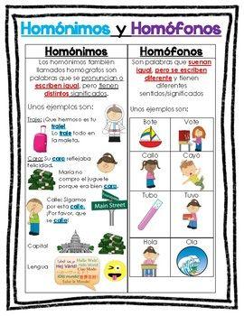 Homonimos Y Homofonos Teachers Pay Teachers Seller Teacher Blogs Language Therapy