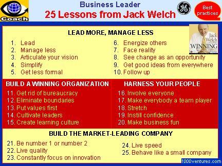 Top quotes by Jack Welch-https://s-media-cache-ak0.pinimg.com/474x/57/05/b3/5705b34c0813da502c988531fe240eea.jpg