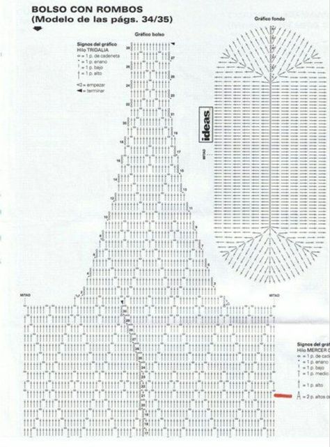 crochet bag pattern diagram pictures 66+ ideas  crochet and knitting