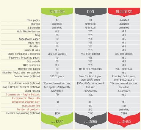 Image result for website design quotation ads Pinterest - website quotation