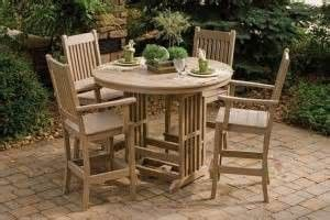 Create Your Ideal Outdoor Dining Area With Finch Poly Wood