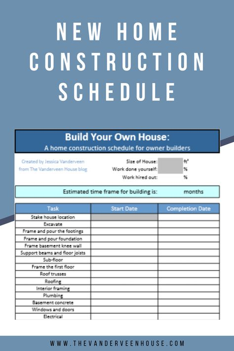 House Construction Schedule For Owner Builders Home Construction Building A House Checklist Build Your Own House
