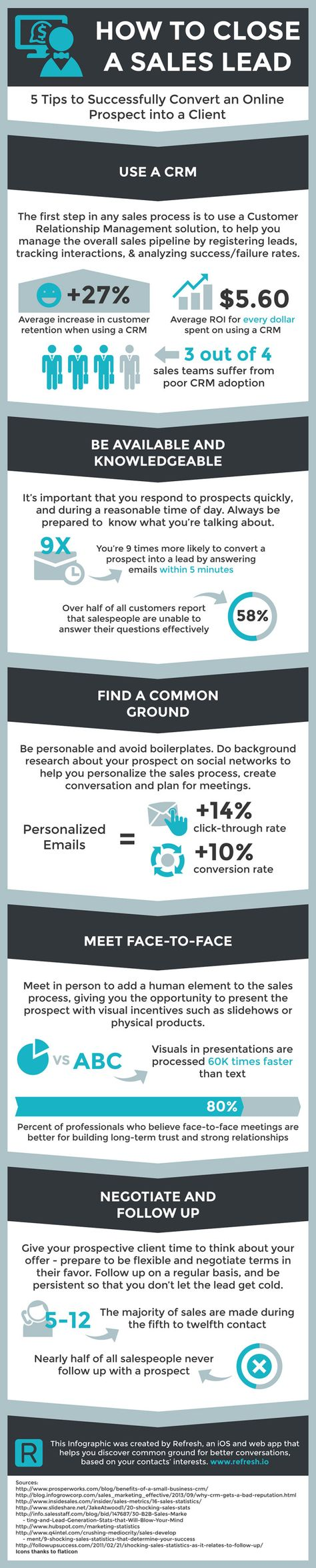 5 Tips for Closing a Sale (Infographic) | Inc.com - Great quick reference guide to help any business especially by improving their customer service...x