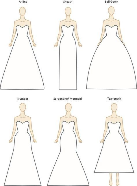 Download Different Wedding Dress Styles Wedding Corners Wedding With Regard To Wedding Dress St Wedding Dress Shapes Wedding Dress Types Gorgeous Wedding Dress