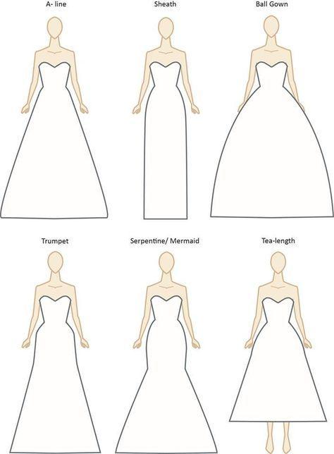 Download Different Wedding Dress Styles Wedding Corners Wedding With Regard To Wedding Dress St Wedding Dress Shapes Wedding Dress Types Gorgeous Wedding Dress