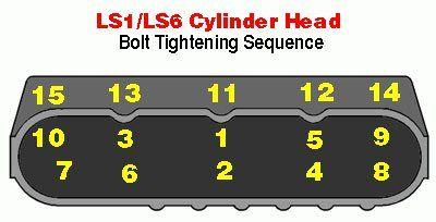 Ls Engine Cylinder Head Bolt Tightening Sequence Ls Engine