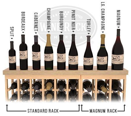 Expert Tips About The Tasty World Of Wine Check Out This Great Article Wine Wine Bottle Dimensions Wine Bottle Sizes