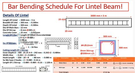 How to calculate the bar bending schedule of Lintel Beam