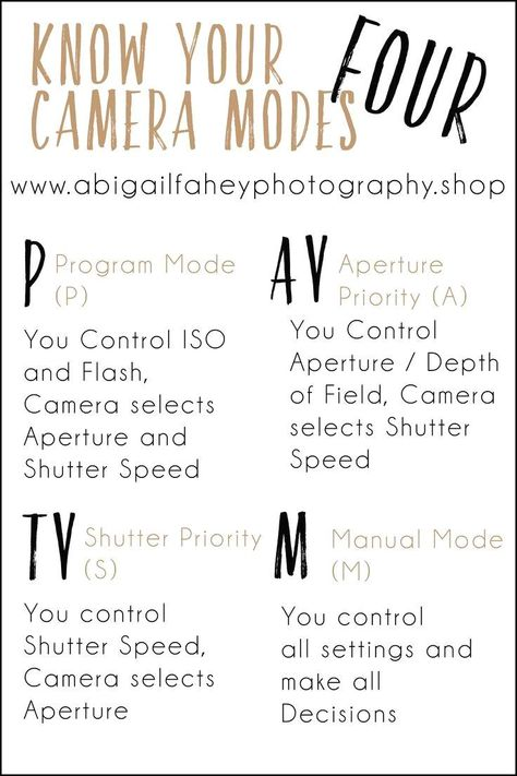 Learn how to master you DSLR camera with our tips and tricks. This camera modes ... - #photographytips