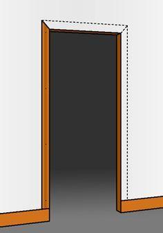 Installer Un Encadrement De Porte 2020 Encadrement Porte Habillage Porte Idees Pour La Maison