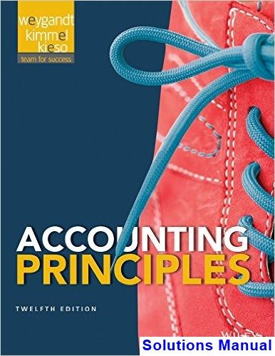 Accounting Principles 12th Edition Weygandt Solutions Manual Digital Deal Promotion 2021 Accounting Principles Accounting Books Accounting