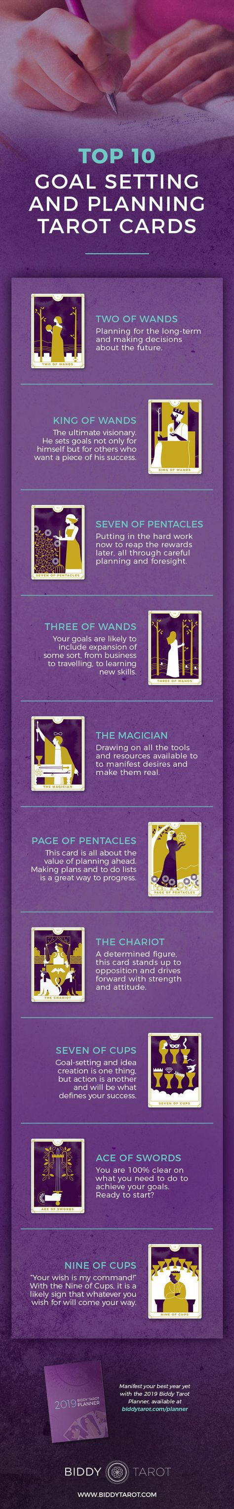 Top 10 Goal Setting and Planning Tarot cards! These are cards you'd like to see in your Goal Manifestation Spread! #tarot #goalsetting #planner #tarotcards #manifesting #biddytarot #manifestation #biddytarotplanner #learntarot #tarotcardmeanings #tarotspread