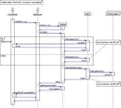 Sequence diagram for online shopping system ituml pinterest sequence diagram for online shopping system ituml pinterest sequence diagram and diagram ccuart Gallery