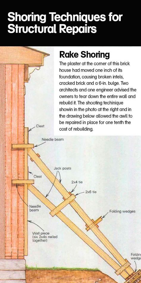 Making Structural Repairs To Buildings Often Requires Temporary Bracing That Supports The Building S Weight Building A House Foundation Repair Flood Protection