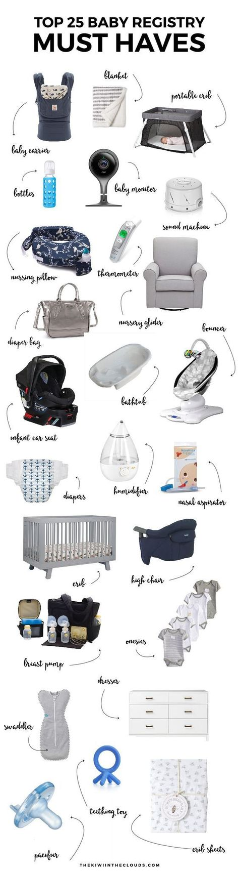 Top 25 Baby Registry Must Haves | Creating the perfect registry can be overwhelming, time consuming and costly. Skip the mistakes of a first time mom and discover what baby items you actually need!: