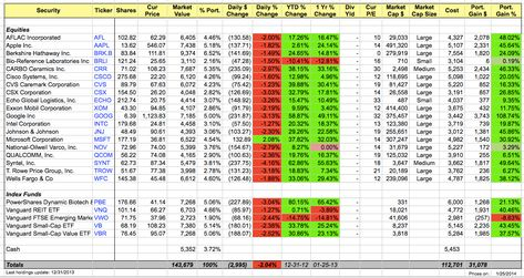 Bitcoin investment tracking spreadsheet
